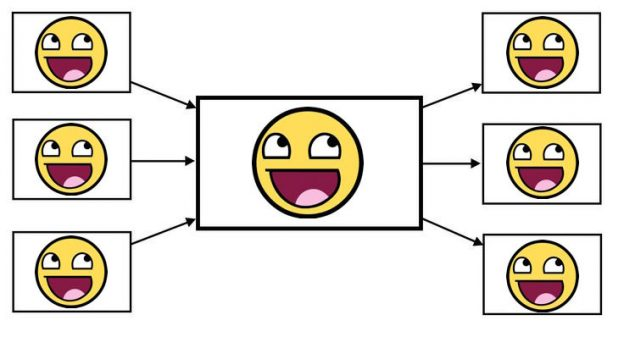 Smile for your mind map